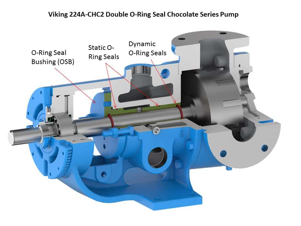 https://kerrpump.com/wp-content/uploads/viking-224a-chc2-double-oring-seal-chocolate-series-pump.jpg